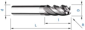 MA901-diagrama